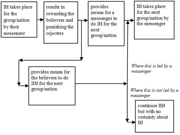 Chart1.jpg (613×455)