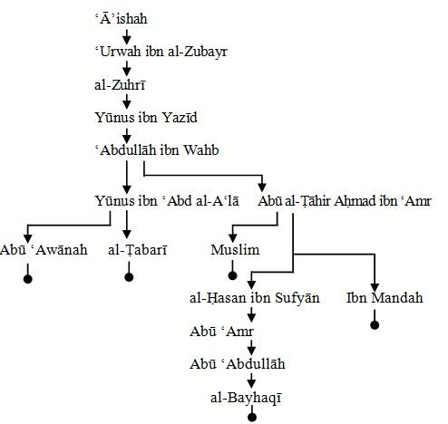 Chart2_Mar19.jpg (494Ã?468)