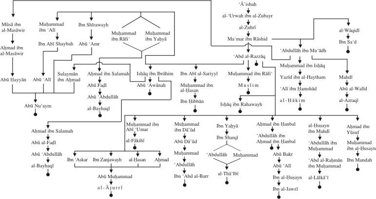 Chart3_Mar19.jpg (772Ã?410)
